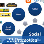 Social Media Marketing: Harnessing the Power of the Web to Lift your Business to Fresh Heights