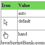Custom CSS Cursors © JavaScriptBank.com