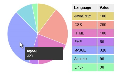 canvas-pie-chart-with-tooltips