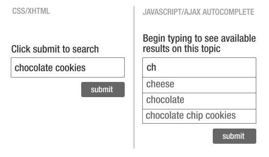 The Ultimate JavaScript Tutorial in Web Design